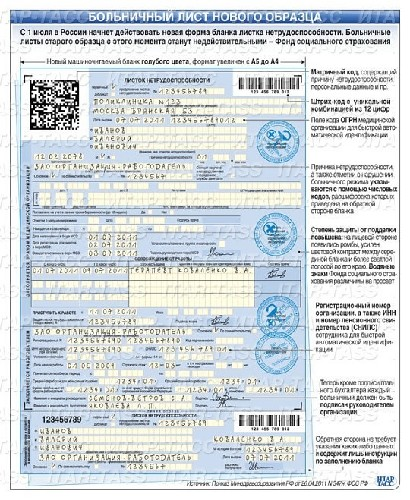 Оформление больничного листа Москва Савёловский