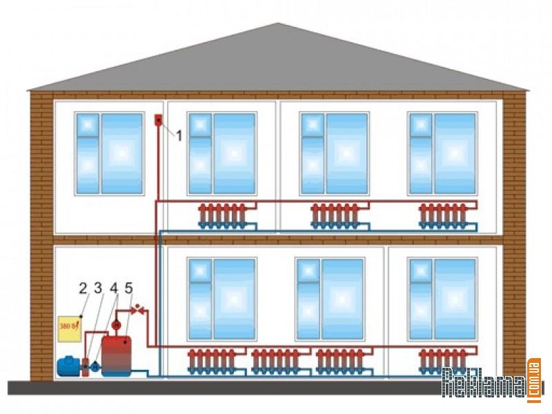 Отопление двухэтажного дома своими руками фото