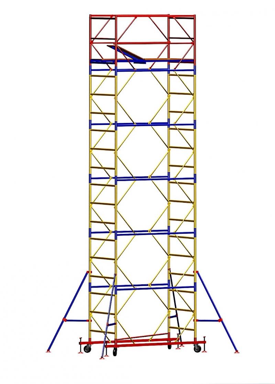 инструкции по эксплуатации сиз в строительстве